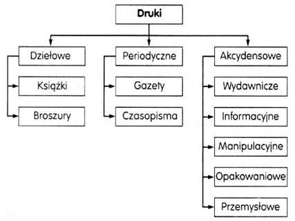 SYSTEMY PRODUKCYJNE W POLIGRAFII EPUB DOWNLOAD